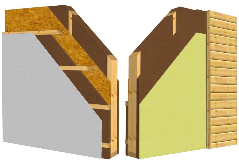 Holzständerwand mit Holzwerkstoffplatte